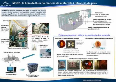 IM-BL04-MSPD