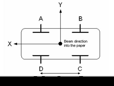 IM-Accelerators_BMPScheme