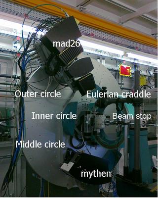Powder diffraction endstation