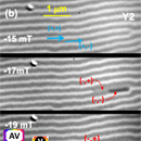 OBSERVATION OF CORRELATED DISPLACEMENT OF VORTEX-ANTIVORTEX PAIRS IN MAGNETIC TRILAYERS